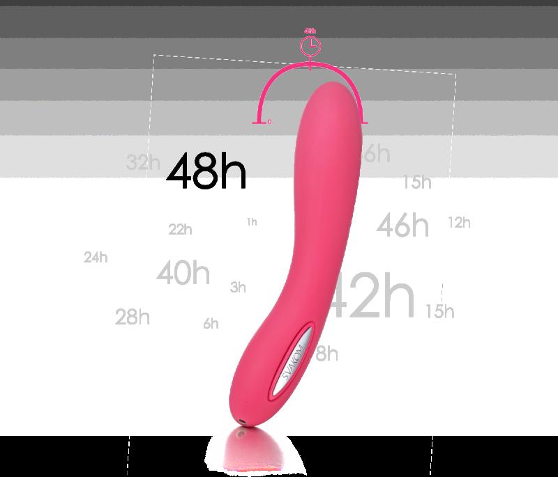 The world's longest use time vibrator g spot vibe