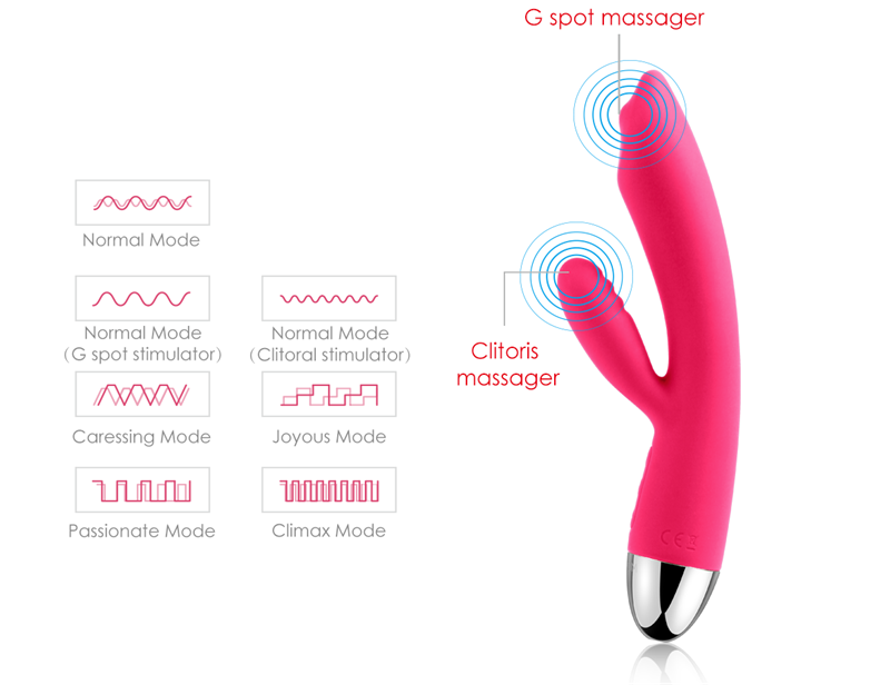 35 Different Frequency Experiences gspot stimulator